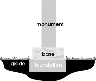Upright Headstone Monument Memorial Style
